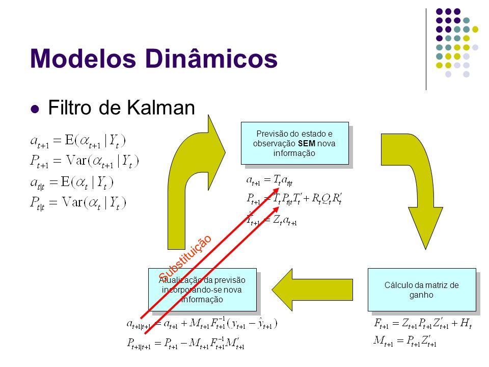 Modelos Dinâmicos Filtro de Kalman Previsão do estado e observação SEM nova informação Cálculo da matriz de ganho Atualização da previsão incorporando