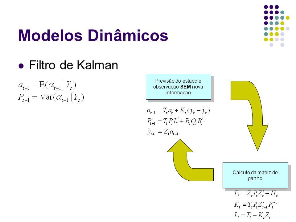 Modelos Dinâmicos Filtro de Kalman Previsão do estado e observação SEM nova informação Cálculo da matriz de ganho