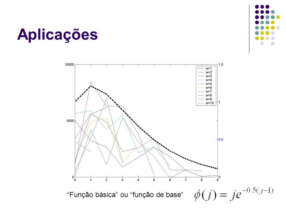 Aplicações Função básica ou função de base