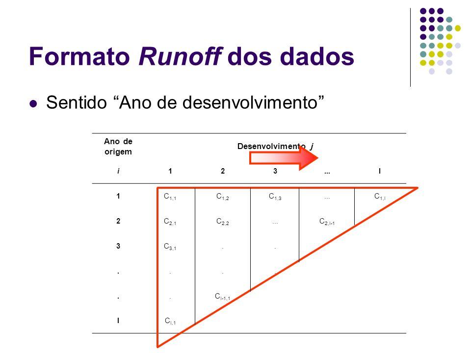 Formato Runoff dos dados Sentido Ano de calendário Ano de origem Desenvolvimento j i123...I 1C 1,1 C 1,2 C 1,3...C 1,I 2C 2,1 C 2,2...C 2,I-1 3C 3,1........C I-1,1 IC I,1 t = i + j - 1