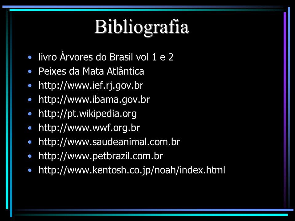 Bibliografia livro Árvores do Brasil vol 1 e 2 Peixes da Mata Atlântica http://www.ief.rj.gov.br http://www.ibama.gov.br http://pt.wikipedia.org http: