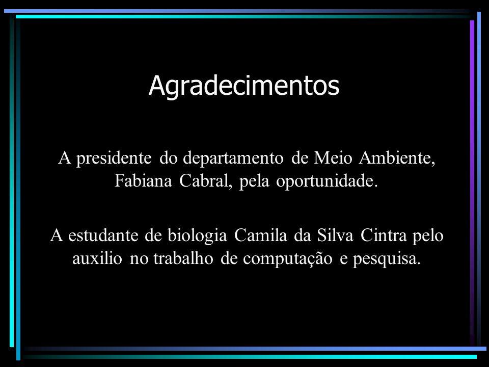 Agradecimentos A presidente do departamento de Meio Ambiente, Fabiana Cabral, pela oportunidade. A estudante de biologia Camila da Silva Cintra pelo a
