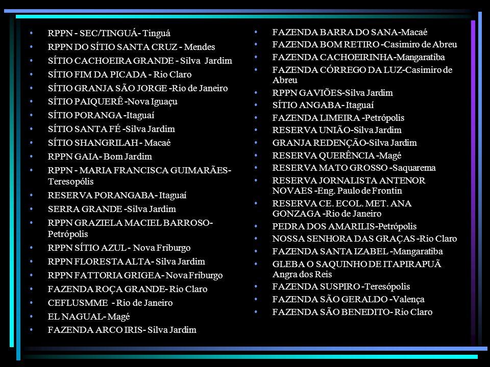 FAZENDA BARRA DO SANA-Macaé FAZENDA BOM RETIRO -Casimiro de Abreu FAZENDA CACHOEIRINHA-Mangaratiba FAZENDA CÓRREGO DA LUZ-Casimiro de Abreu RPPN GAVIÕ