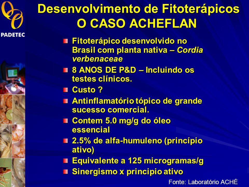 Desenvolvimento de Fitoterápicos Etapas 1.Identificação botânica 2.Ibama e CGEN 3.Cultivo e Fornecedores. 4. Metodologia de Extração 5. Identificação