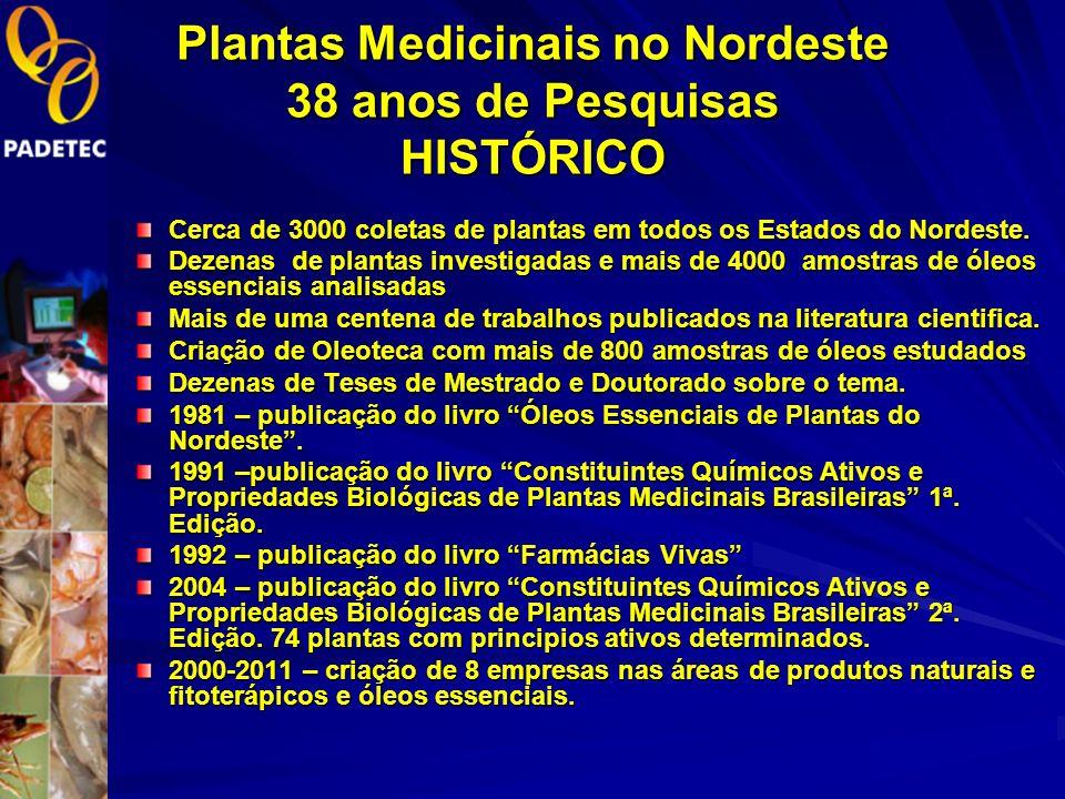Plantas Medicinais no Nordeste 38 anos de Pesquisas HISTÓRICO Início Dez. 1973 no Depto de Química Orgânica e Inorgânica da UFC. Apoio Banco do Nordes