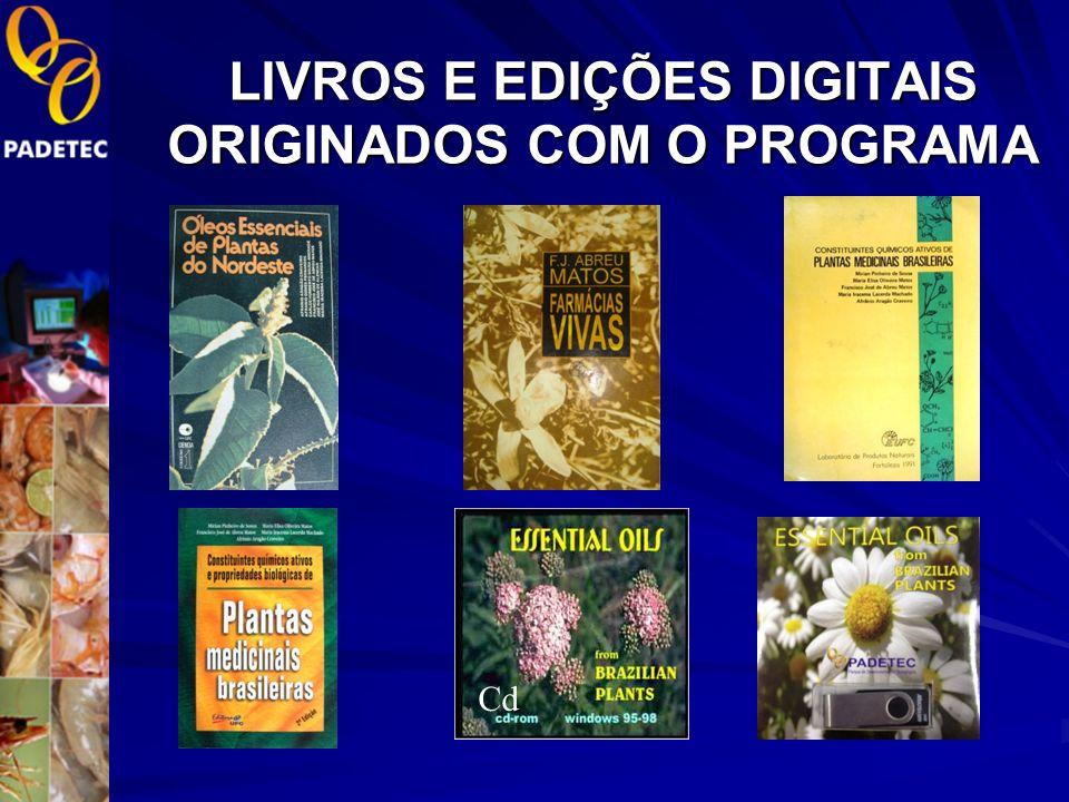 O PROJETO FARMÁCIAS VIVAS Criação do LPN em 1981. Coletânea de conhecimentos gerados pelo Projeto Botânica-Química e Farmacologia de Plantas Medicinai