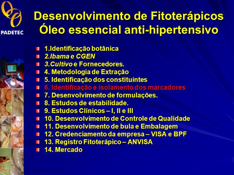 Desenvolvimento de Fitoterápicos óleo essencial hipotensor Uso: Calmante e antihipertensivo Contem: Óleo Essencial com atividade anti-hipertensiva e K