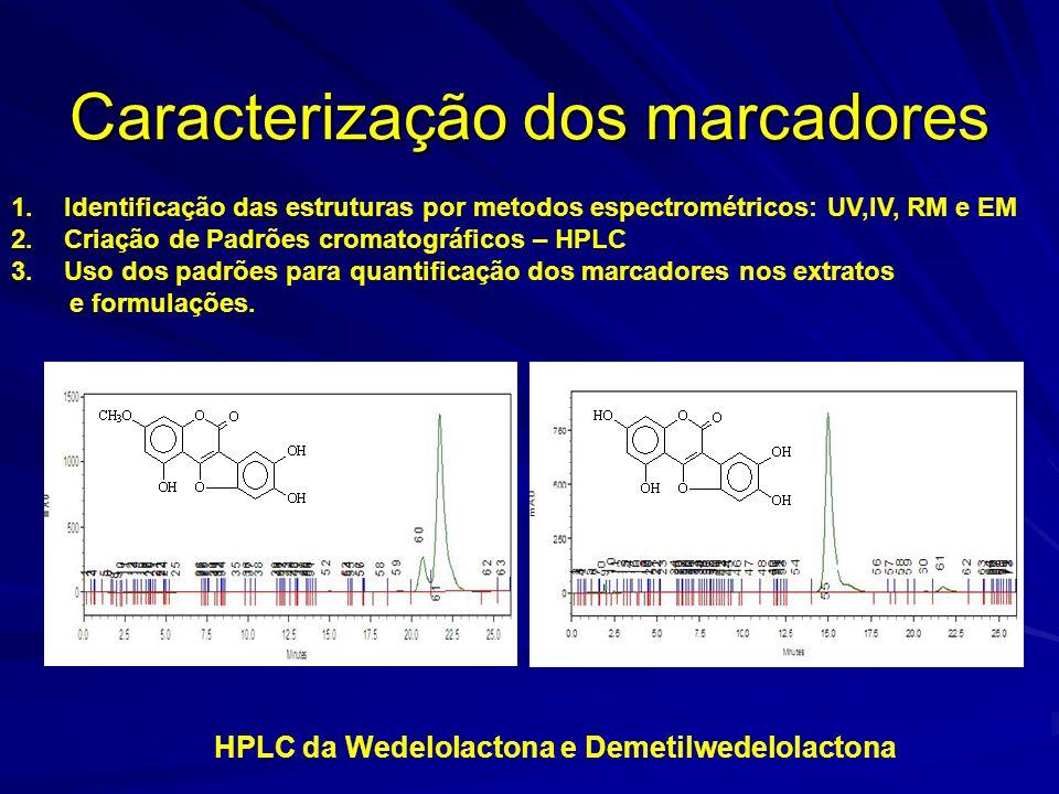 Extrato Hepatoprotetor WEDELOLACTONA (I) E DEMETILWEDELOCATONA (II) PRINCÍPIOS ATIVOS E MARCADORES (I)(II) ATIVIDADE PROTETORA CONTRA TOXICIDADE PRODU