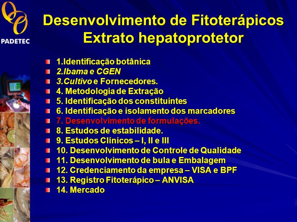 Desenvolvimento de Fitoterápicos Extrato hepatoprotetor Desenvolvimento de formulações. Produção do Extrato. Secagem-Liofilização. Adição de carga. Qu