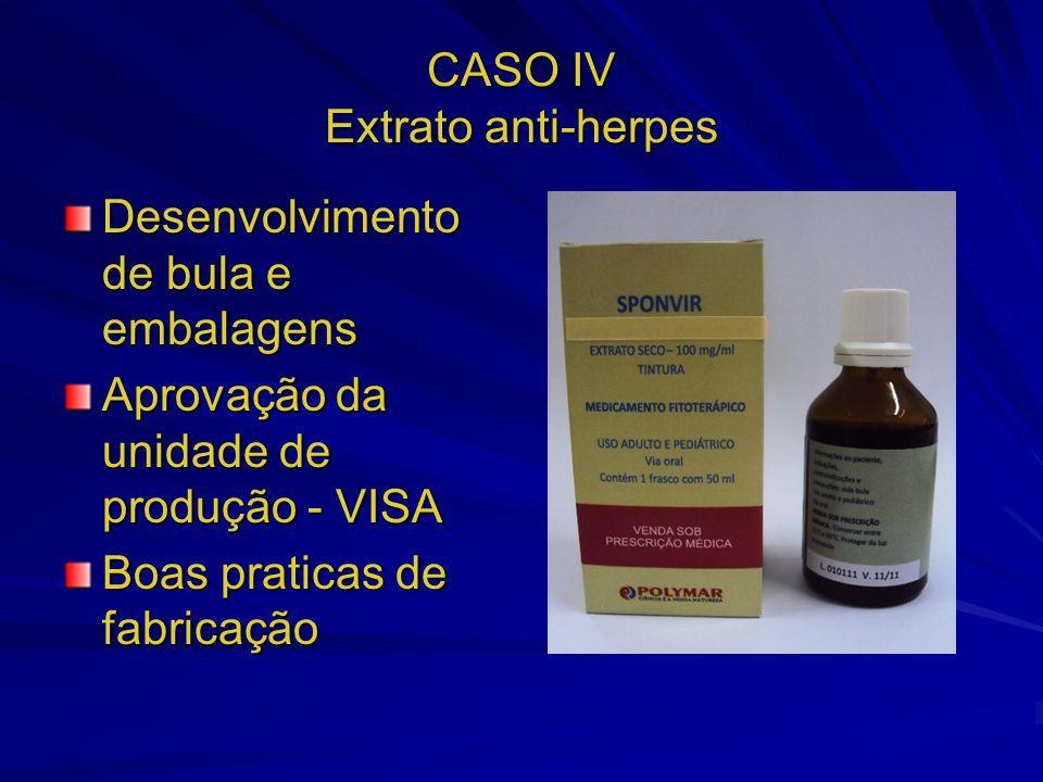 CASO IV Extrato anti-herpes Empresa: Polymar Apoio:Finep/Suvenção Principios ativos antivirais presentes: Ester cafeico do acido alohidrocitrico Elagi