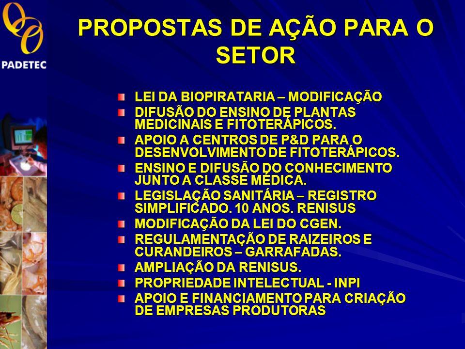 Projeto Finep Subvenção plantas apoiadas 2007-2008 Guaco – Mikania glomerata Cajá – Spondias mombin Pupunha – Bactris gasipaes Jaborandi – Pilocarpus