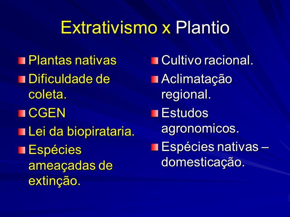 Desenvolvimento de Fitoterápicos Fatores importantes Disponibilidade da Planta Extrativismo x Cultivo Domesticação Informações etnobotanicas e etnofarmacológicas.