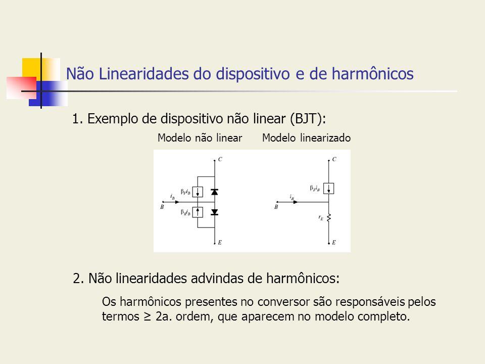 Não Linearidades do dispositivo e de harmônicos 1. Exemplo de dispositivo não linear (BJT): Modelo não linear Modelo linearizado 2. Não linearidades a