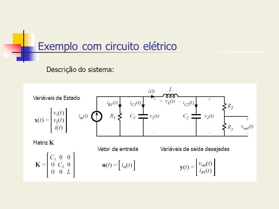 Exemplo com circuito elétrico Descrição do sistema: Variáveis de Estado Vetor de entradaVariáveis de saída desejadas Matriz K