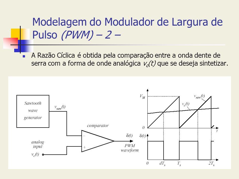 Modelagem do Modulador de Largura de Pulso (PWM) – 2 – A Razão Cíclica é obtida pela comparação entre a onda dente de serra com a forma de onde analóg