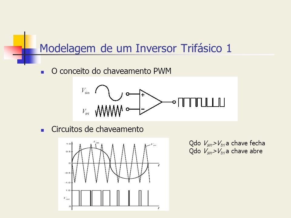 Modelagem de um Inversor Trifásico 1 O conceito do chaveamento PWM Circuitos de chaveamento Qdo V sin >V tri a chave fecha Qdo V sin >V tri a chave ab