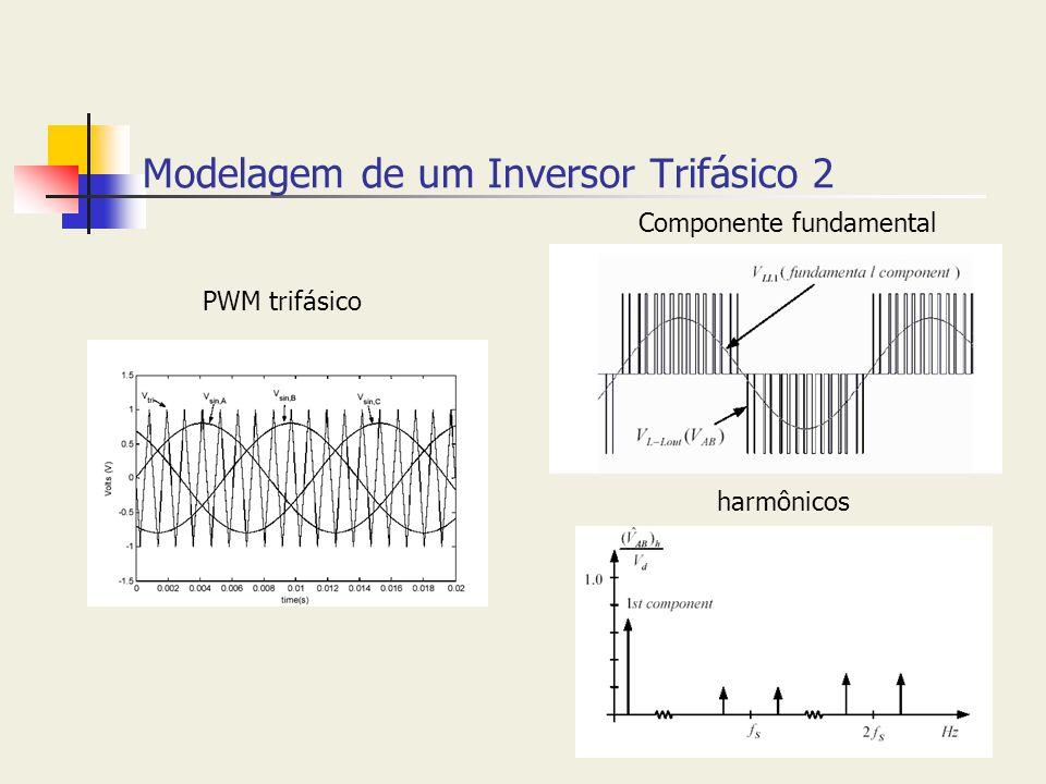 Modelagem de um Inversor Trifásico 2 harmônicos Componente fundamental PWM trifásico