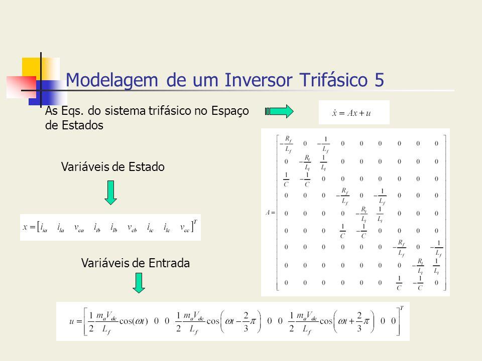 Modelagem de um Inversor Trifásico 5 As Eqs. do sistema trifásico no Espaço de Estados Variáveis de Estado Variáveis de Entrada