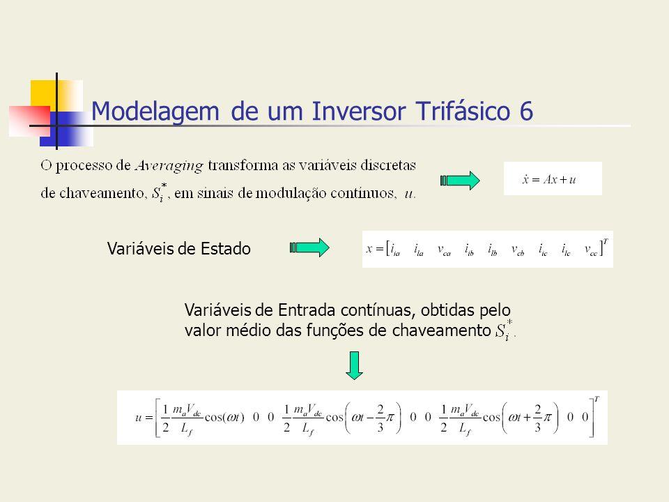 Modelagem de um Inversor Trifásico 6 Variáveis de Entrada contínuas, obtidas pelo valor médio das funções de chaveamento Variáveis de Estado