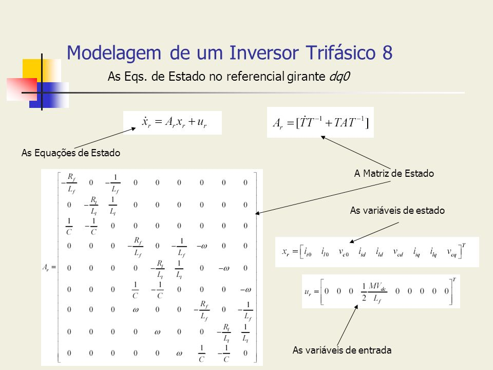 Modelagem de um Inversor Trifásico 8 As Eqs. de Estado no referencial girante dq0 As Equações de Estado A Matriz de Estado As variáveis de estado As v