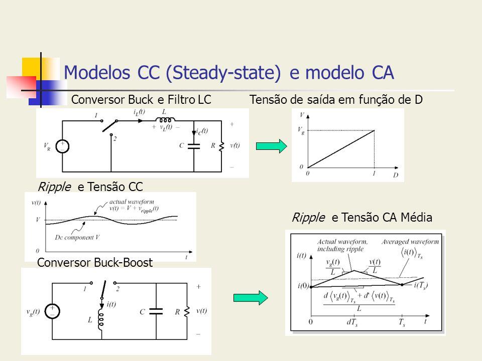 Modelos CC (Steady-state) e modelo CA Conversor Buck e Filtro LCTensão de saída em função de D Ripple e Tensão CC Ripple e Tensão CA Média Conversor B