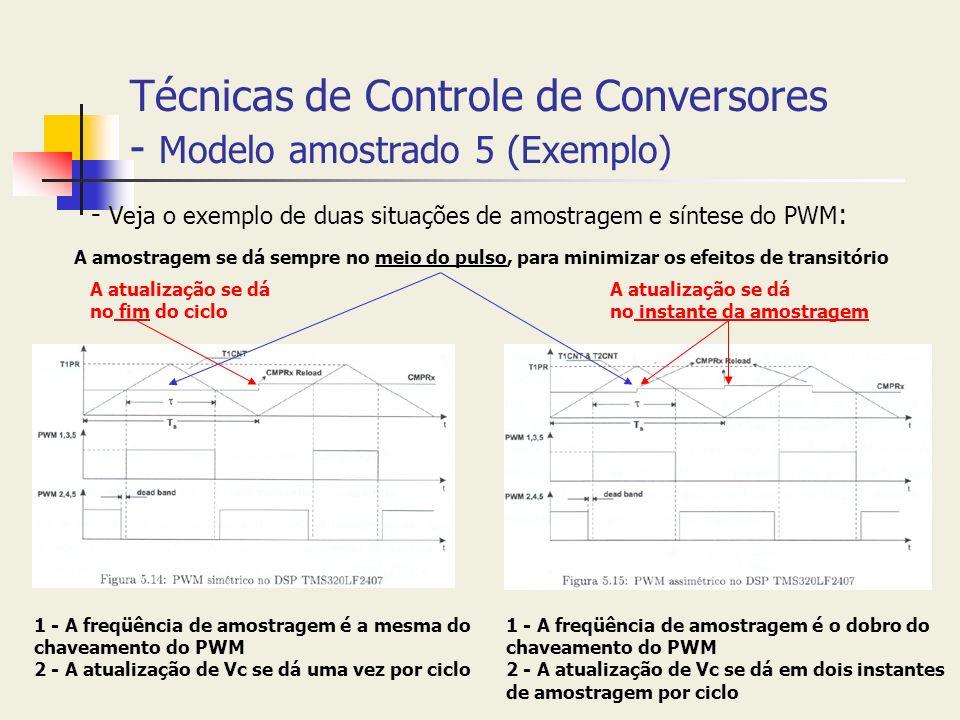 Técnicas de Controle de Conversores - Modelo amostrado 5 (Exemplo) - Veja o exemplo de duas situações de amostragem e síntese do PWM : 1 - A freqüênci