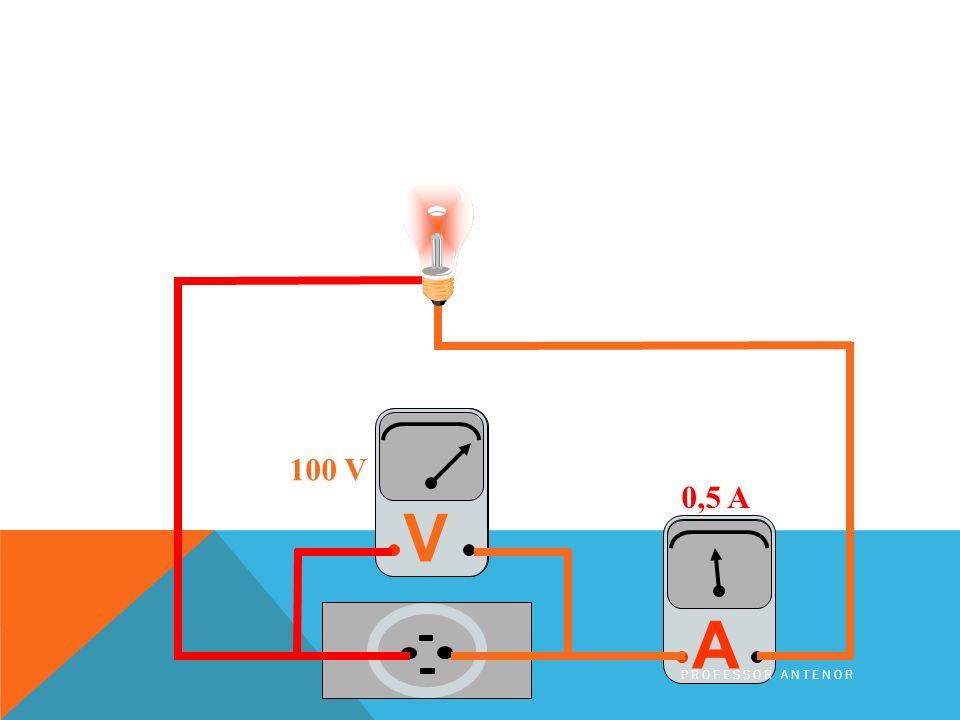 Comparando as correntes ao aplicarmos a mesma tensão em duas lâmpadas diferentes PROFESSOR ANTENOR