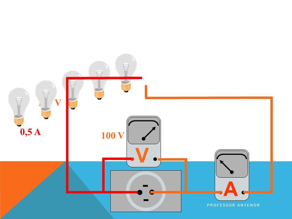 A 100 V VV 0,5 A PROFESSOR ANTENOR