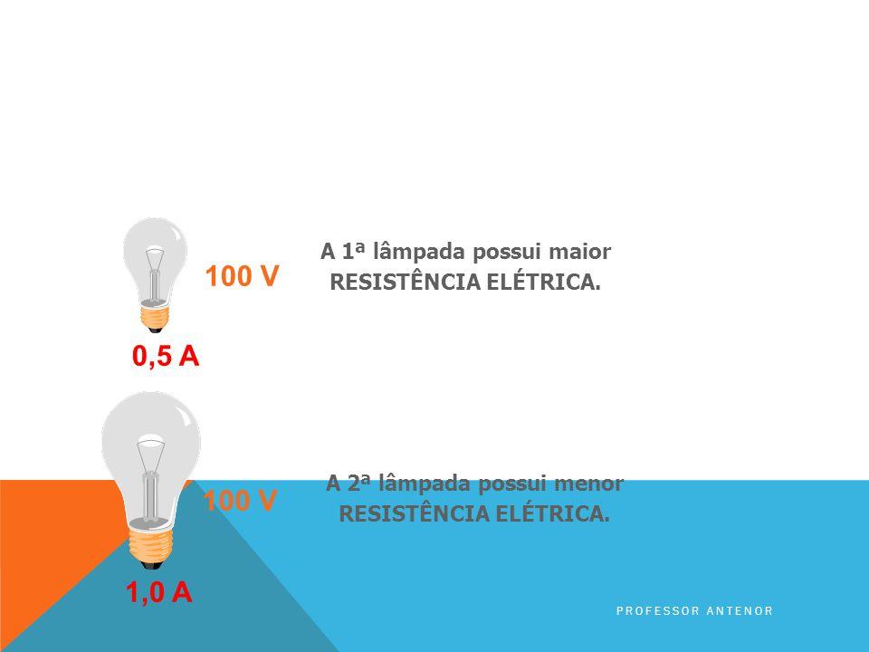 0,5 A 100 V V A 1 A PROFESSOR ANTENOR
