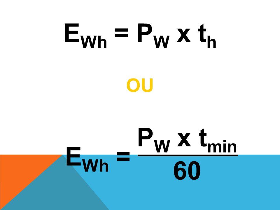 Os medidores de energia elétrica são compostos basicamente de: Bobina de corrente - Amperímetro Bobina de tensão - Voltímetro Relojoaria - cronômetro