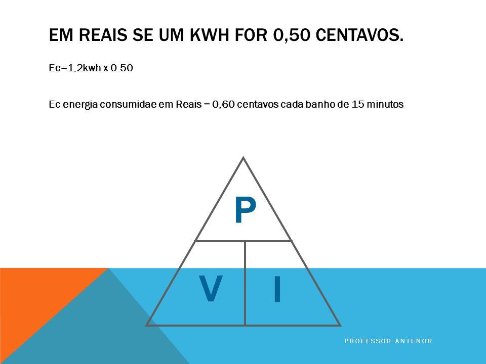 E Wh = PW PW x t min 60 E Wh = 4.800 x 15 60 E Wh = 72.000 60 E Wh =1.200 Wh = 1,2 kWh