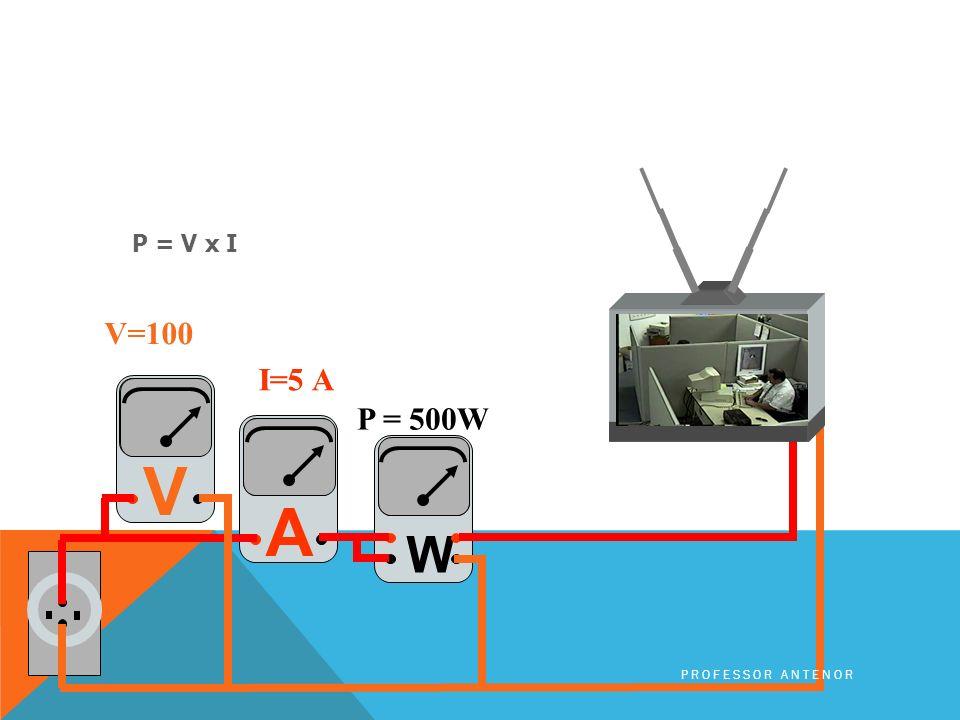 P P V V I I EM REAIS SE UM KWH FOR 0,50 CENTAVOS. Ec=1,2kwh x 0.50 Ec energia consumidae em Reais = 0,60 centavos cada banho de 15 minutos PROFESSOR A