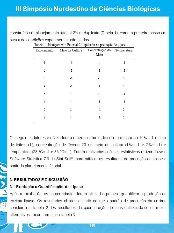 118 III Simpósio Nordestino de Ciências Biológicas construído um planejamento fatorial 2 3 em duplicata (Tabela 1), como o primeiro passo em busca de