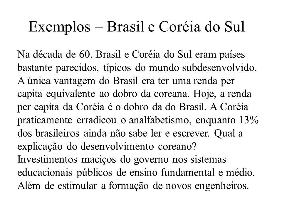 Exemplos – Brasil e Coréia do Sul Na década de 60, Brasil e Coréia do Sul eram países bastante parecidos, típicos do mundo subdesenvolvido. A única va