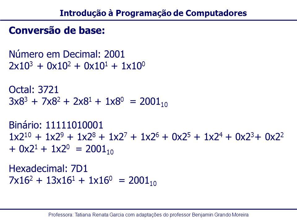 Professora: Tatiana Renata Garcia com adaptações do professor Benjamin Grando Moreira Introdução à Programação de Computadores Conversão de base: Núme