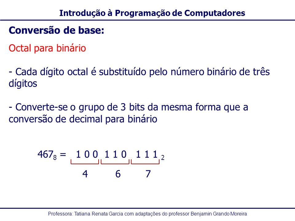 Professora: Tatiana Renata Garcia com adaptações do professor Benjamin Grando Moreira Introdução à Programação de Computadores Conversão de base: Octa