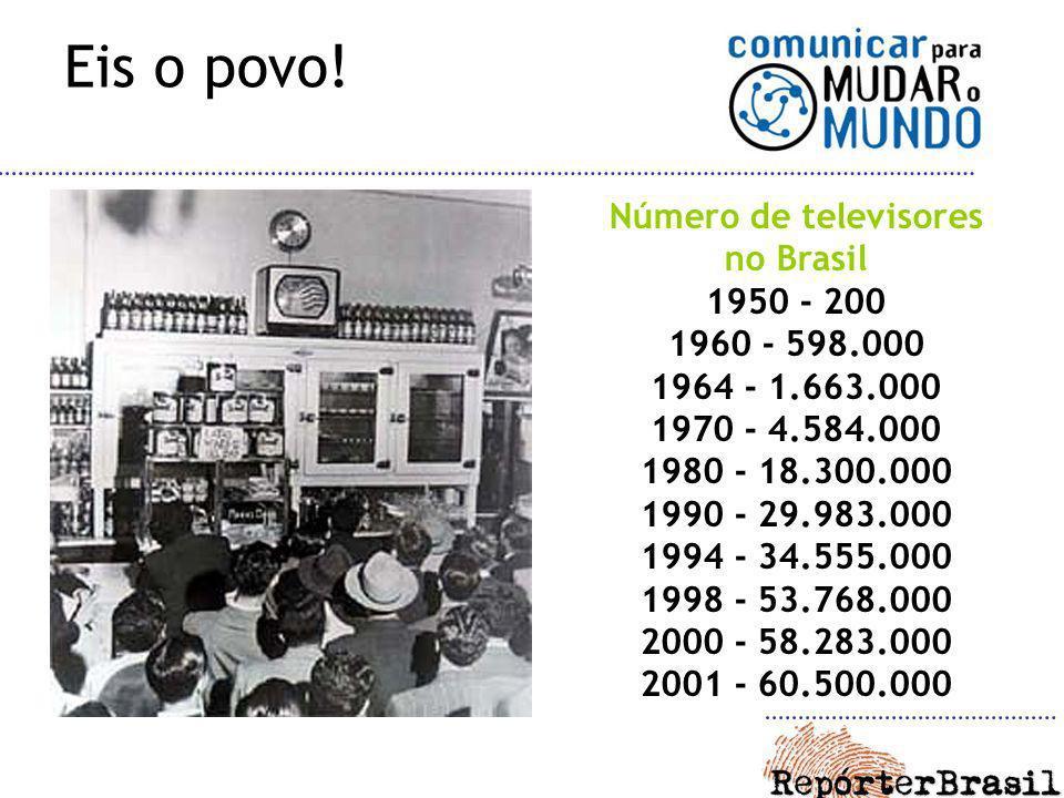 Eis o povo! Número de televisores no Brasil 1950 - 200 1960 - 598.000 1964 - 1.663.000 1970 - 4.584.000 1980 - 18.300.000 1990 - 29.983.000 1994 - 34.