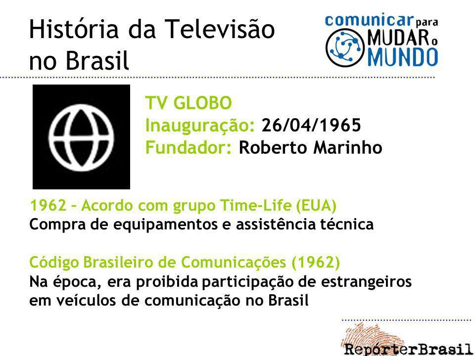 História da Televisão no Brasil TV GLOBO Inauguração: 26/04/1965 Fundador: Roberto Marinho 1962 – Acordo com grupo Time-Life (EUA) Compra de equipamen