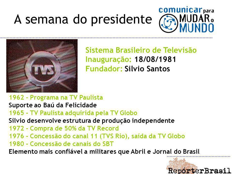 A semana do presidente Sistema Brasileiro de Televisão Inauguração: 18/08/1981 Fundador: Silvio Santos 1962 - Programa na TV Paulista Suporte ao Baú d