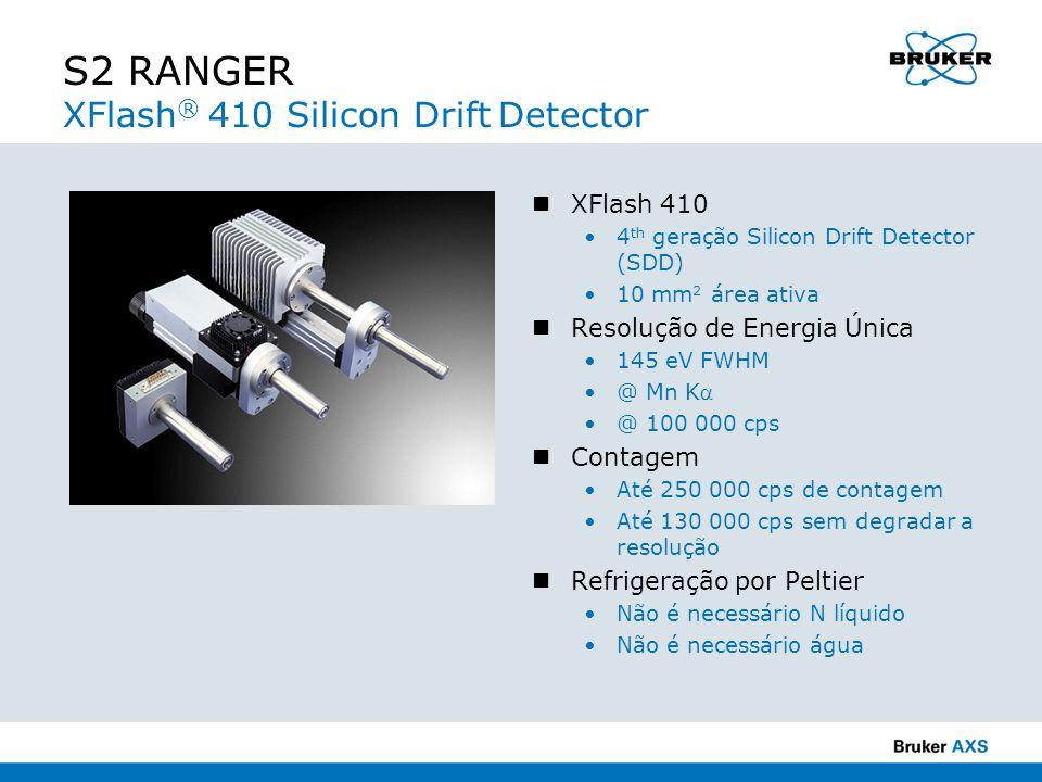 S2 RANGER XFlash ® 410 Silicon Drift Detector XFlash 410 4 th geração Silicon Drift Detector (SDD) 10 mm 2 área ativa Resolução de Energia Única 145 e