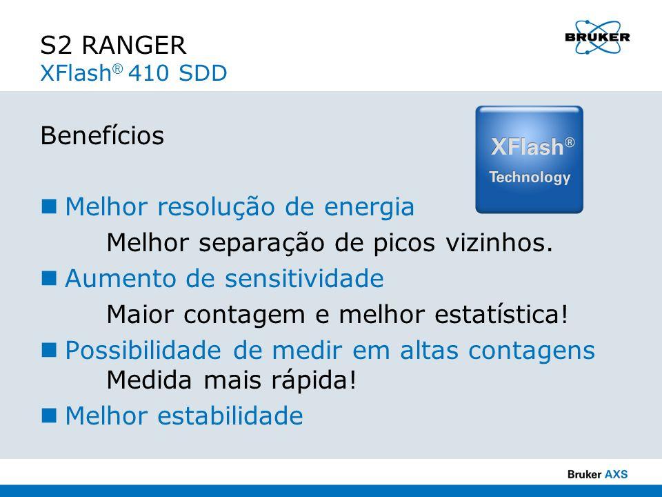 S2 RANGER XFlash ® 410 SDD Benefícios Melhor resolução de energia Melhor separação de picos vizinhos. Aumento de sensitividade Maior contagem e melhor
