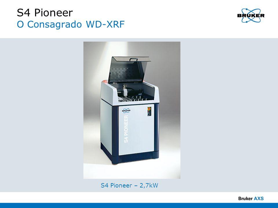S4 Pioneer O Consagrado WD-XRF S4 Pioneer – 2,7kW