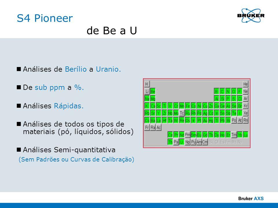 S4 Pioneer de Be a U Análises de Berílio a Uranio. De sub ppm a %. Análises Rápidas. Análises de todos os tipos de materiais (pó, líquidos, sólidos) A