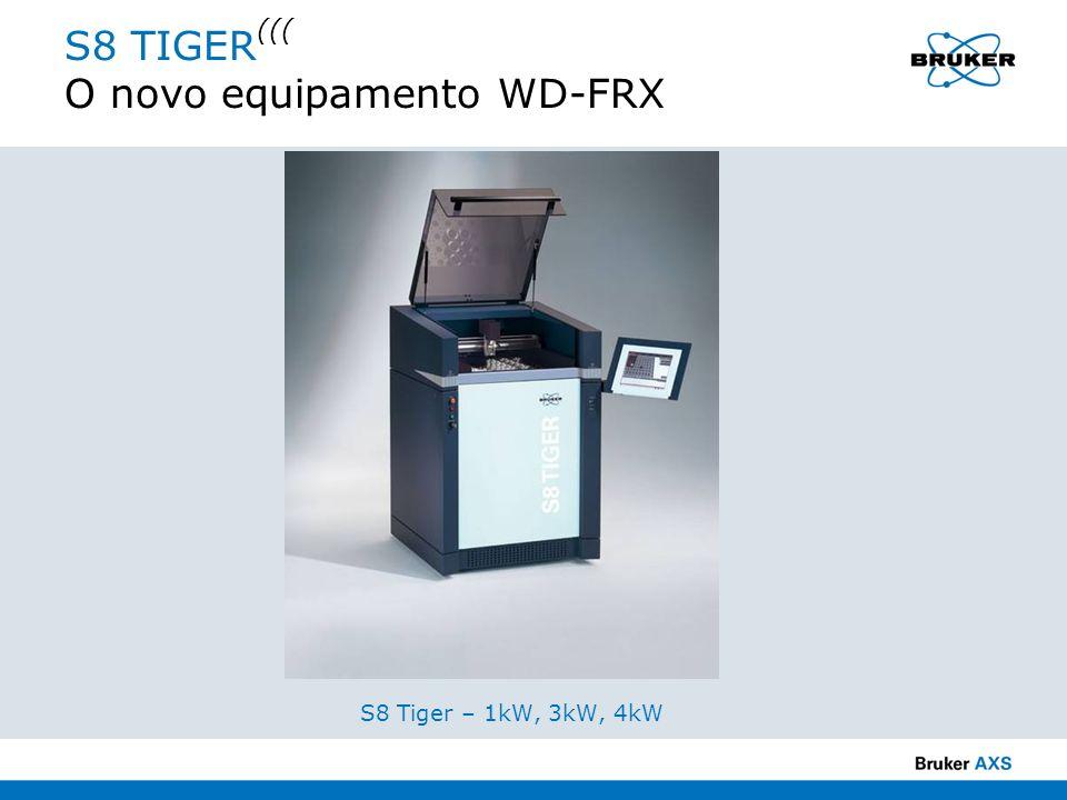 S8 TIGER ((( O novo equipamento WD-FRX S8 Tiger – 1kW, 3kW, 4kW