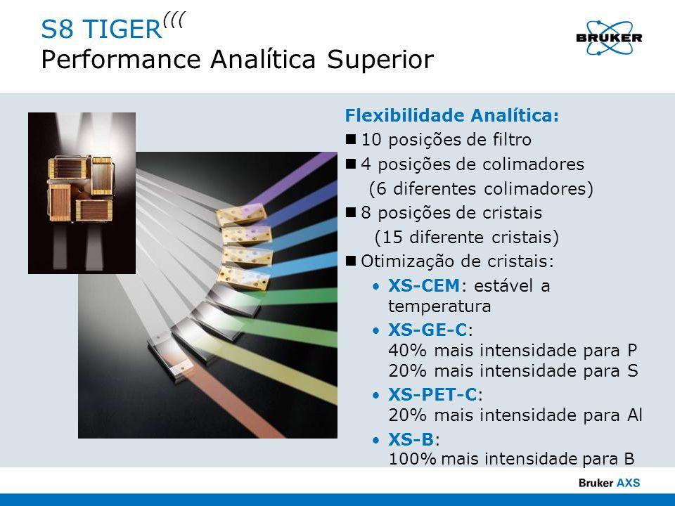 S8 TIGER ((( Performance Analítica Superior Flexibilidade Analítica: 10 posições de filtro 4 posições de colimadores (6 diferentes colimadores) 8 posi