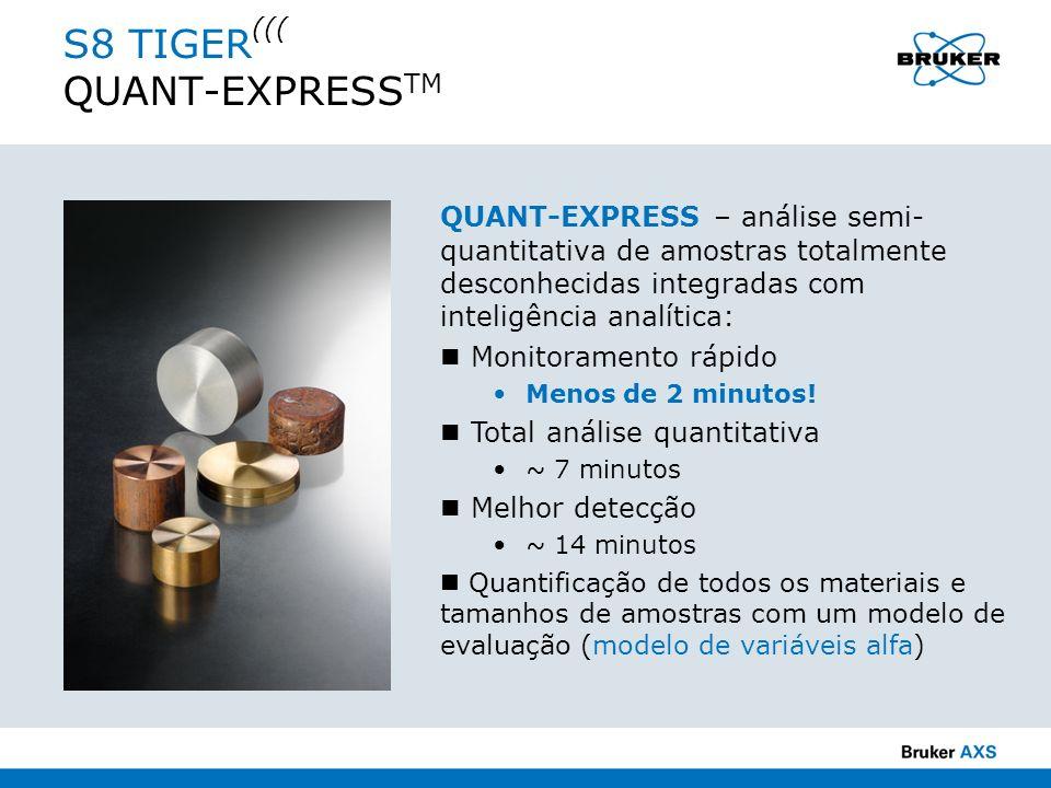S8 TIGER ((( QUANT-EXPRESS TM QUANT-EXPRESS – análise semi- quantitativa de amostras totalmente desconhecidas integradas com inteligência analítica: M