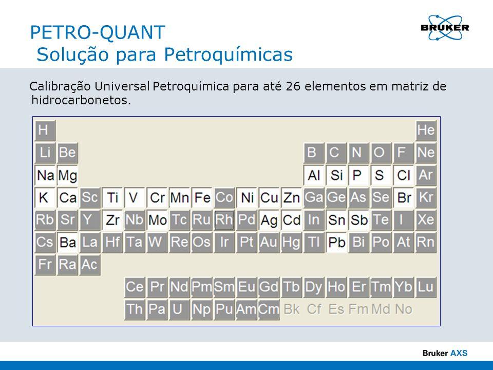 PETRO-QUANT Solução para Petroquímicas Calibração Universal Petroquímica para até 26 elementos em matriz de hidrocarbonetos.