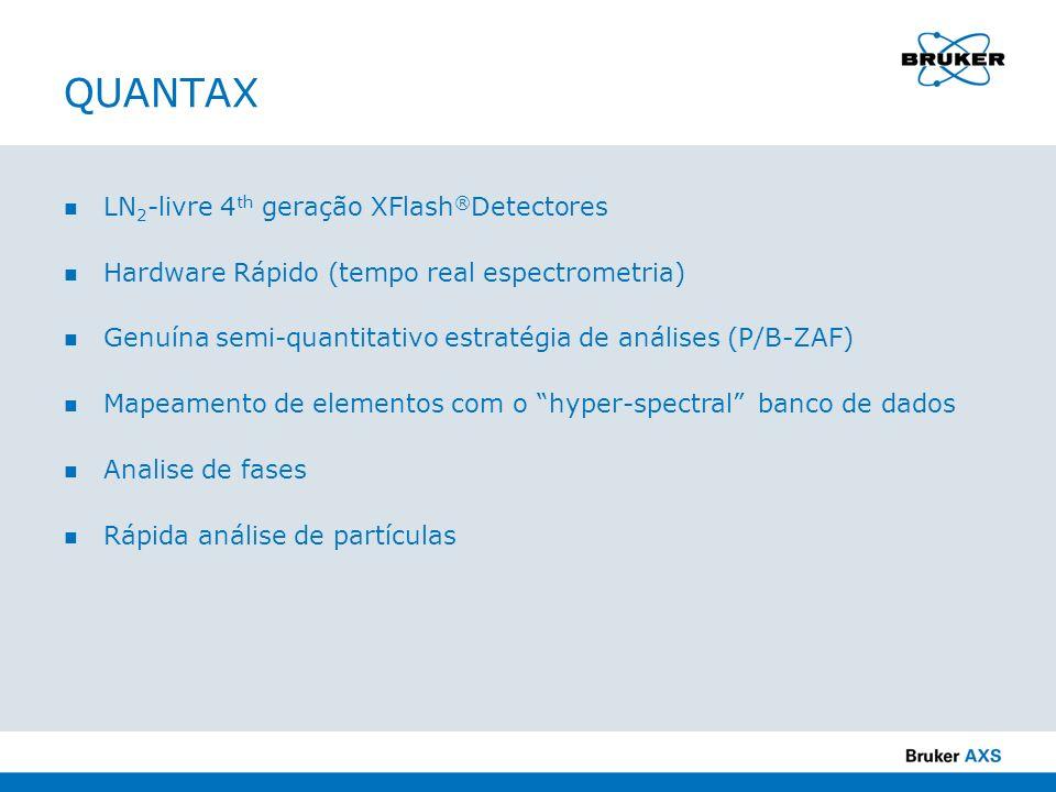 QUANTAX LN 2 -livre 4 th geração XFlash ® Detectores Hardware Rápido (tempo real espectrometria) Genuína semi-quantitativo estratégia de análises (P/B