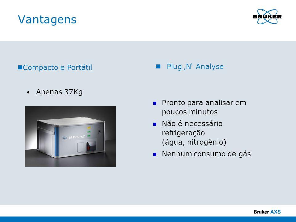 Vantagens Pronto para analisar em poucos minutos Não é necessário refrigeração (água, nitrogênio) Nenhum consumo de gás Apenas 37Kg Compacto e Portáti