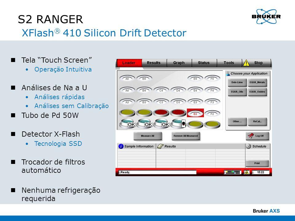 S2 RANGER XFlash ® 410 Silicon Drift Detector Tela Touch Screen Operação Intuitiva Análises de Na a U Análises rápidas Análises sem Calibração Tubo de
